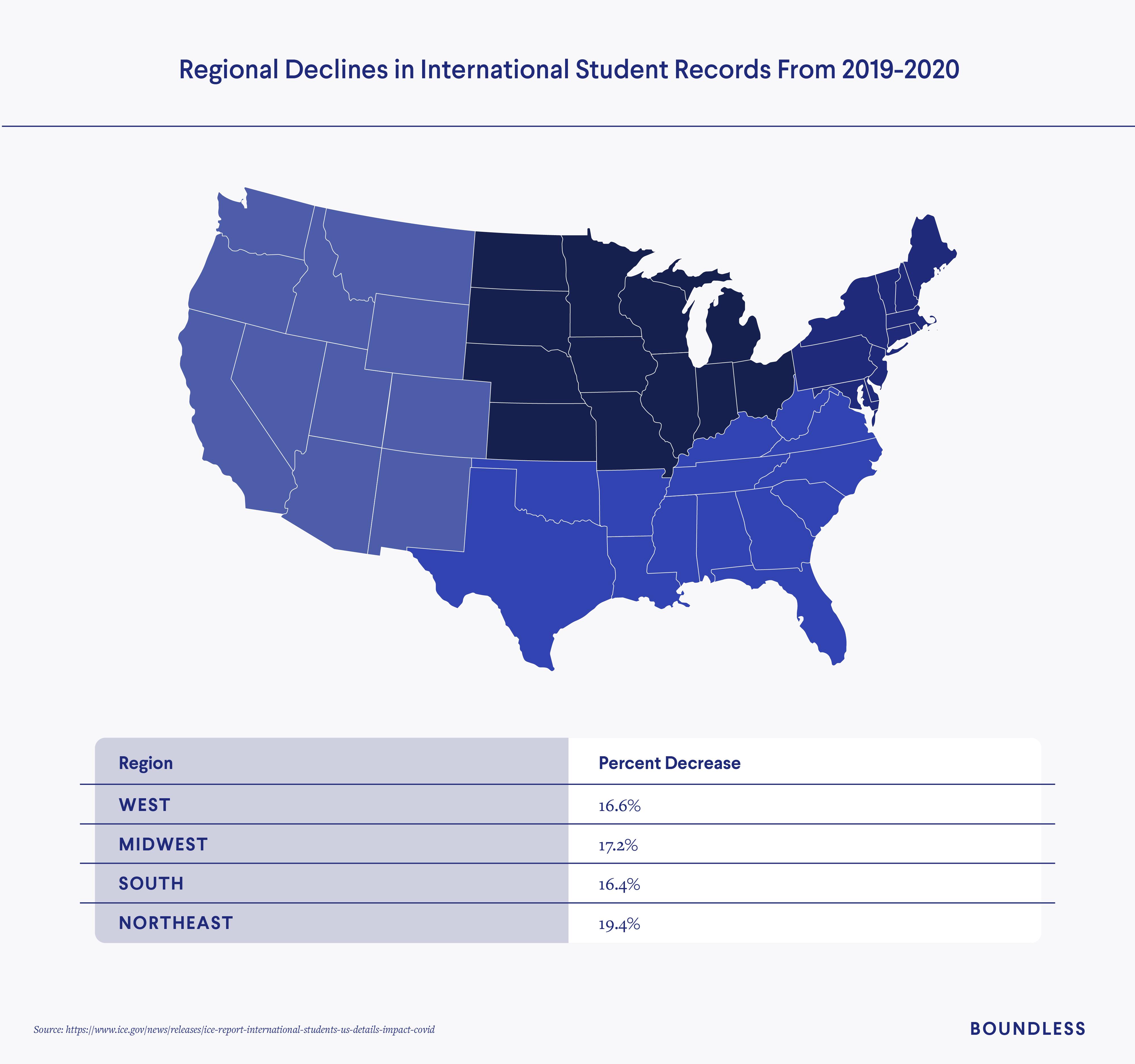 Regional declines in international student enrollment