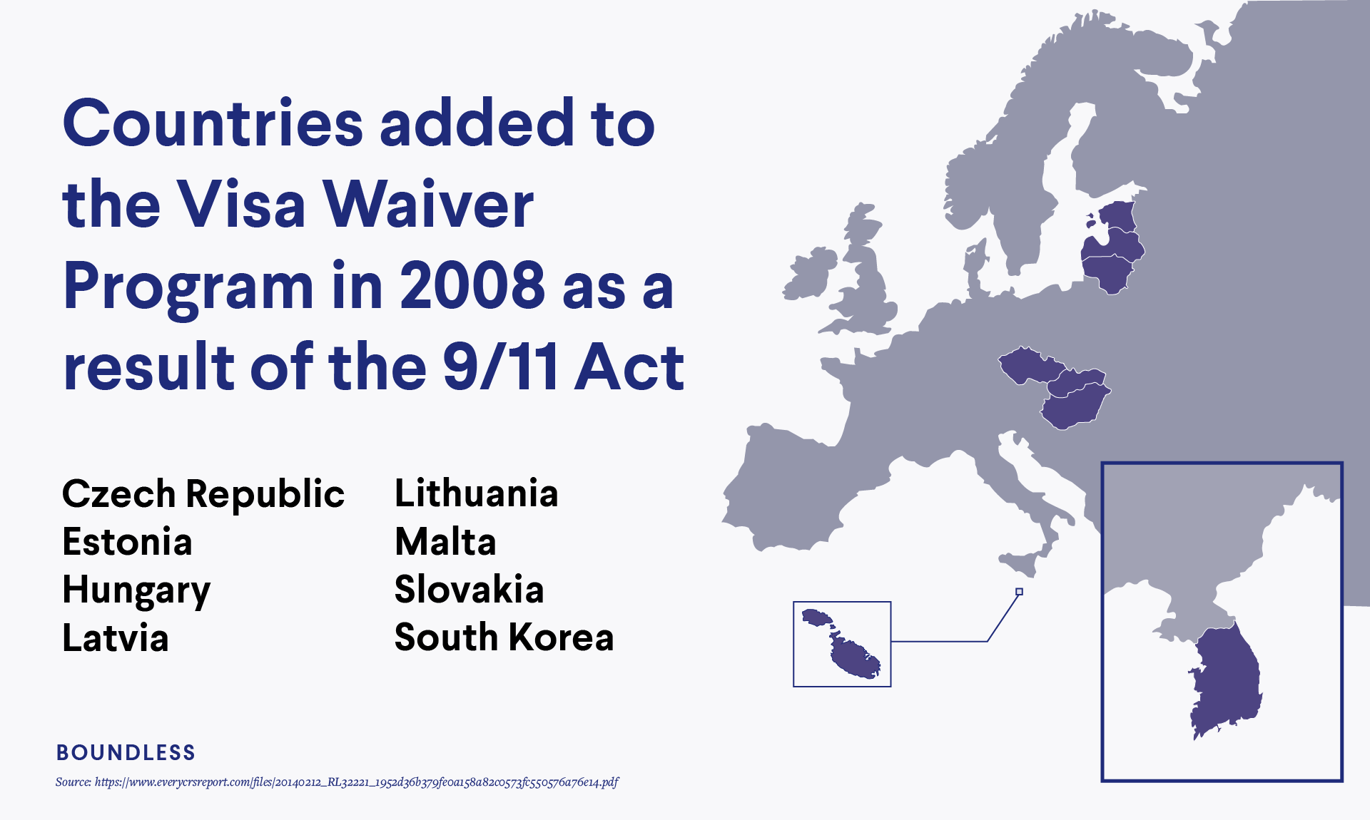 9/11 Visa Waiver Program